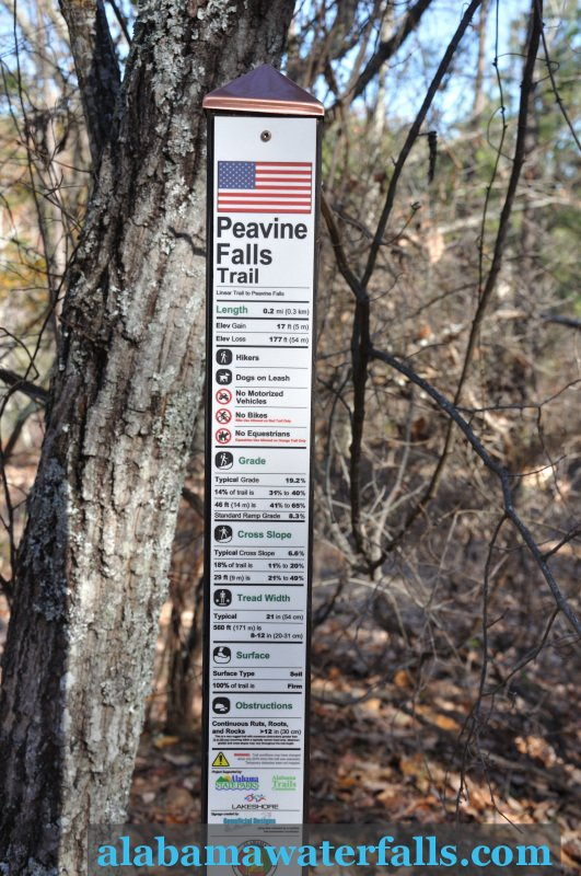 Peavine falls trail information Sign